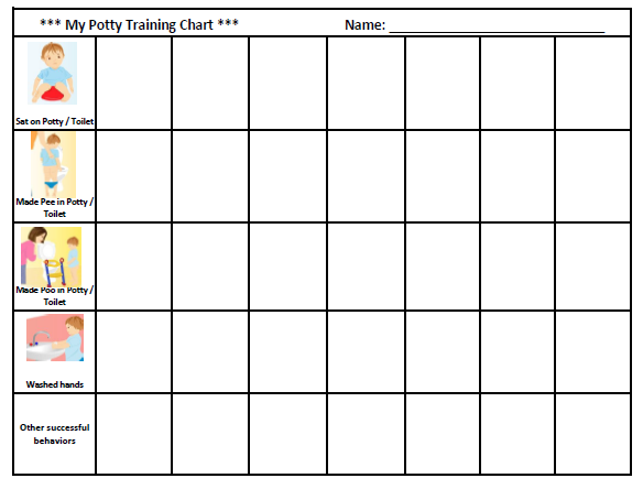 free potty training chart