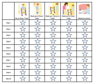 Printable Potty Training Chart: Free Potty Training Charts