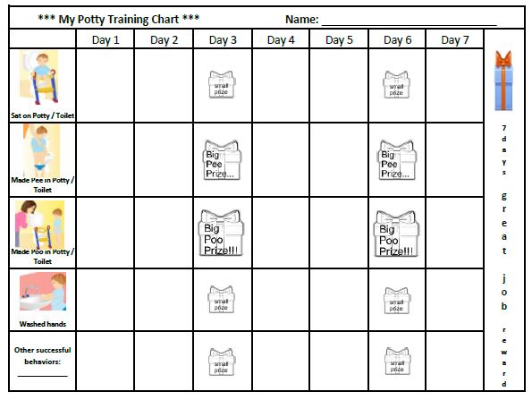 potty training reward chart  free templates