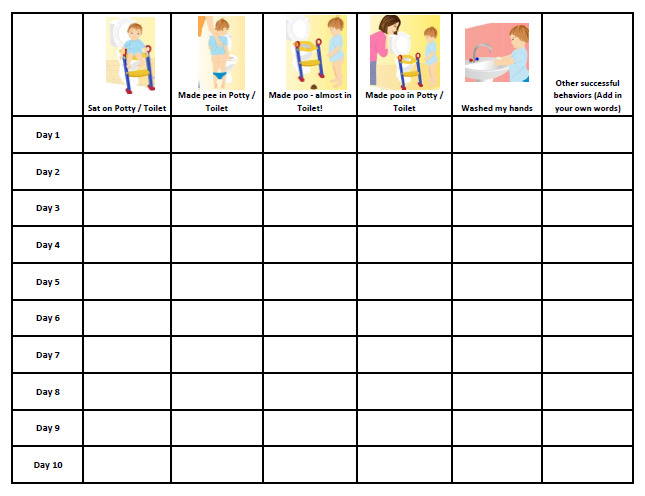 picture about Free Printable Potty Training Chart called Free of charge Potty Performing exercises Charts
