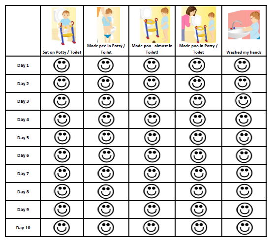 free potty training chart