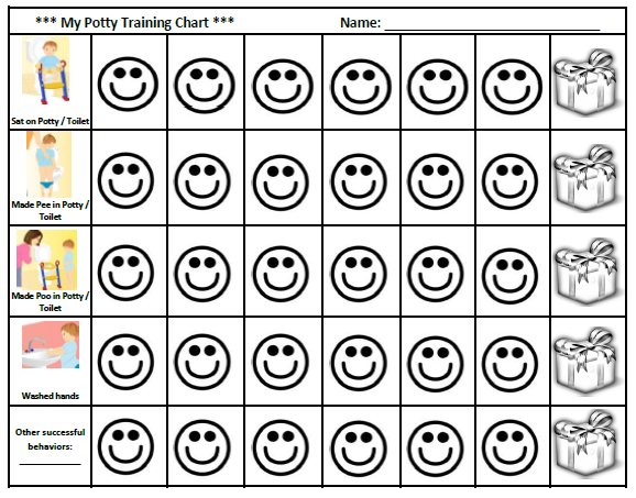photo regarding Printable Potty Sticker Chart called Potty Working out Benefit Chart: Cost-free templates