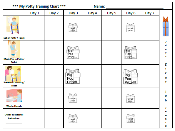 free potty training reward chart